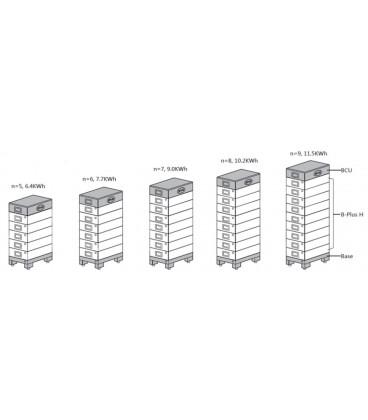 BYD-Energiespeicher_verschiedene-kWh